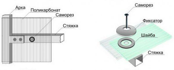Крепление панелей из поликарбоната
