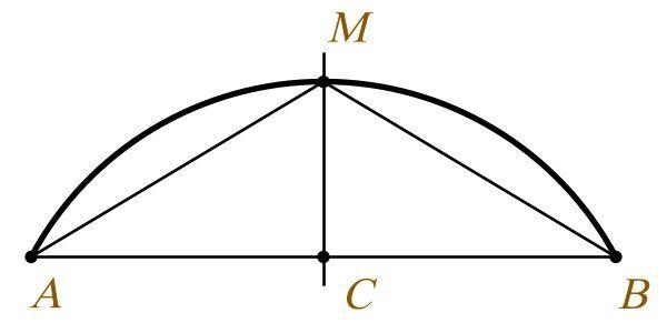 Как рассчитать длину дуги?