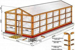 Подготовка проекта и чертежа